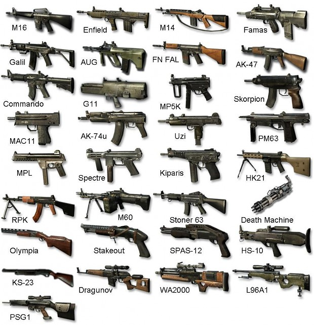 Jangan Gunakan 5 Senjata Free Fire Ini Karena Memiliki Akurasi Terburuk!
